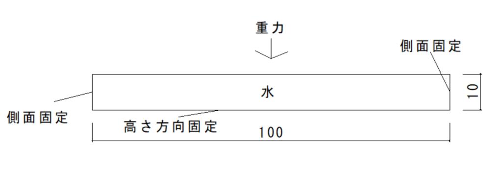 水圧確認モデル図